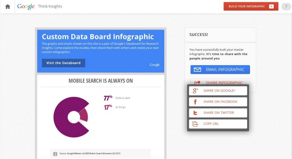 Google Databoard: Für die fertigen Infografiken fehlt noch eine Exportfunktion.